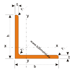 Steel equal angles, L profile