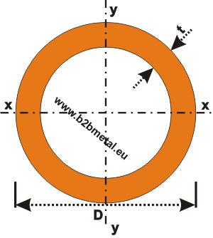 Apvalūs, spirališkai elektra suvirinti, plieniniai vamzdžiai EN 10219
