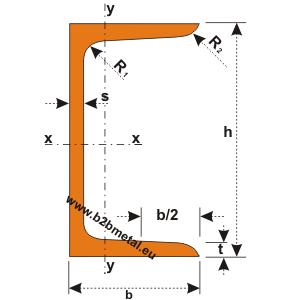 GOST 8240-89 plieninis karšto valcavimo lovys