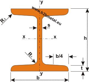 INP IPN plieninė dvitėjinė karšto valcavimo sija