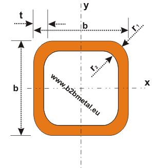 Kvadratiniai karštai formuoti vamzdžiai EN 10210-2:2006, plieniniai vamzdžiai