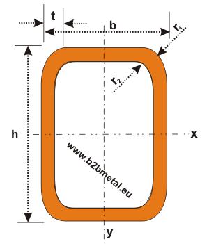 Тубы профильные прямоугольные стальные электросварные, технические характеристики в соответствии с EN 10210:2006