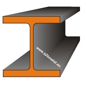 HEB двутавр, балка двутавровая с параллельными гранями полок