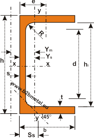 Upe швеллер Технические характеристики металлический